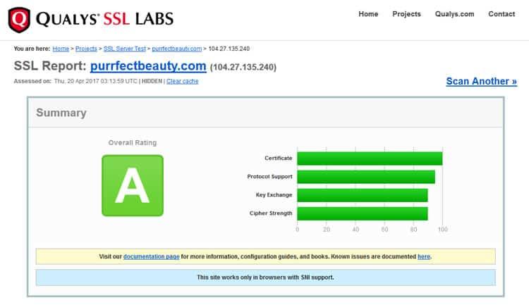 SSL Report A Rating